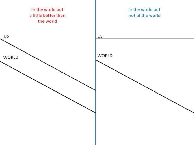 intheworldbutnotoftheworld5